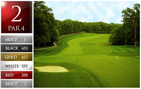University of Maryland - Course Tour - Golf Course