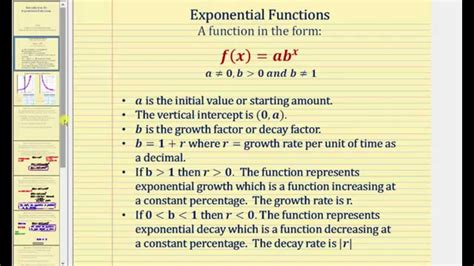 Introduction to Exponential Functions in the Form f(x)=ab