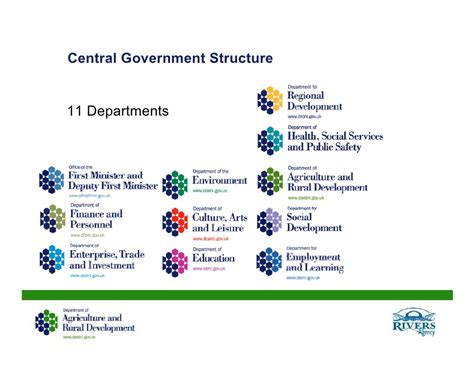 Northern Ireland Government Administration