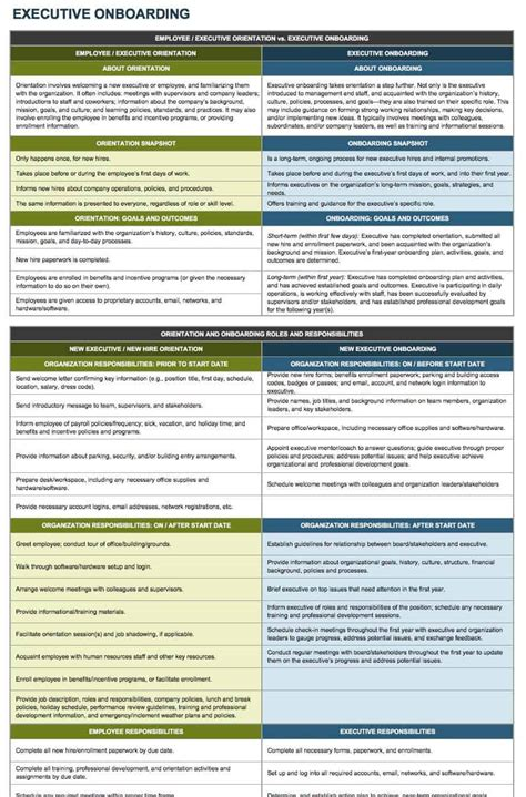 Free Onboarding Checklists and Templates | Smartsheet