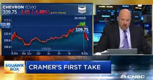 """""""They're Done"""": CNBC's Jim Cramer Says Fossil Fuel"""